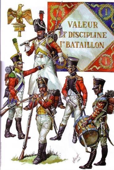 The Napoleonic Wargamer: 3ème Régiment dInfanterie de Ligne Suisse