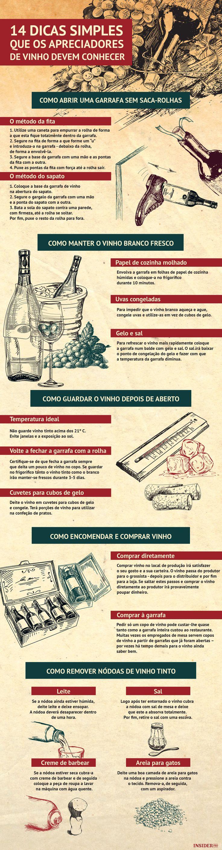 Dicas para todas as necessidades - relacionadas com vinho, claro. Alguns exemplos: como abrir uma garrafa sem saca-rolhas, como refrescar rapidamente o vinho ou como limpar nódoas de vinho.