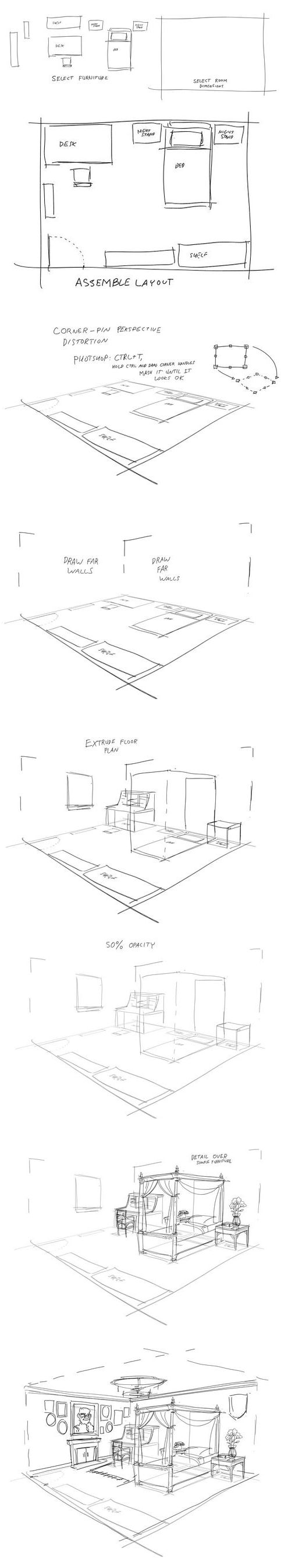 Dining room perspective drawing  best images about arquitetura on pinterest  mesas table and
