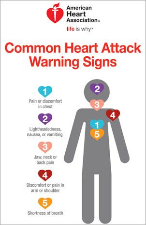 Common Heart Attack Warning Signs heart.org