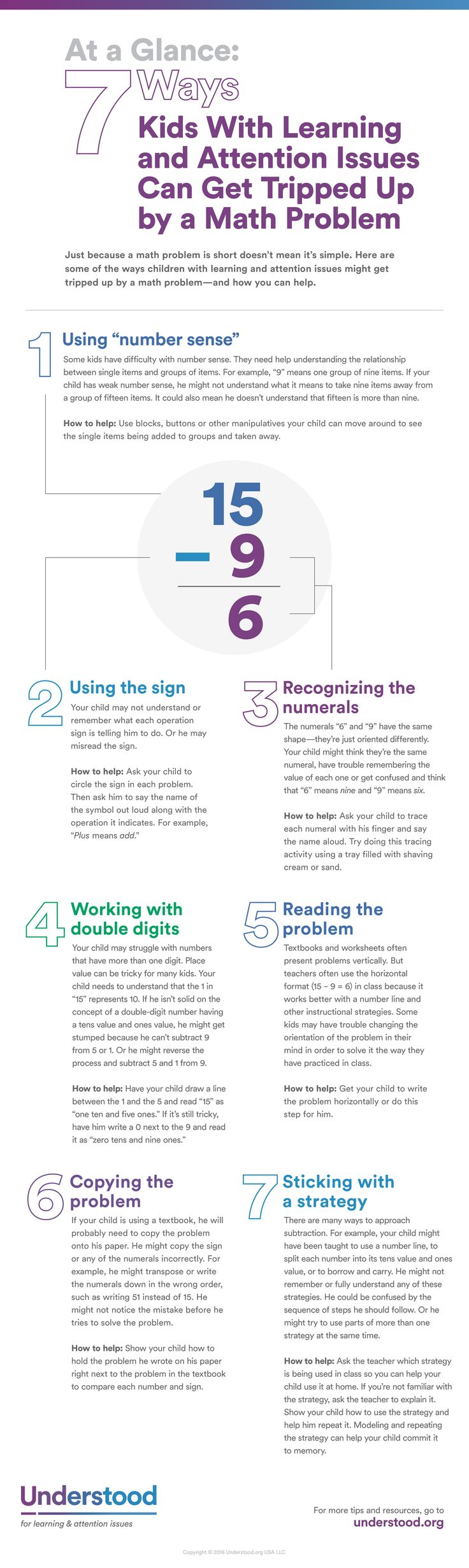 Use this guide to learn how different aspects of a math problem might be challenging to your child with learning and attention issues.
