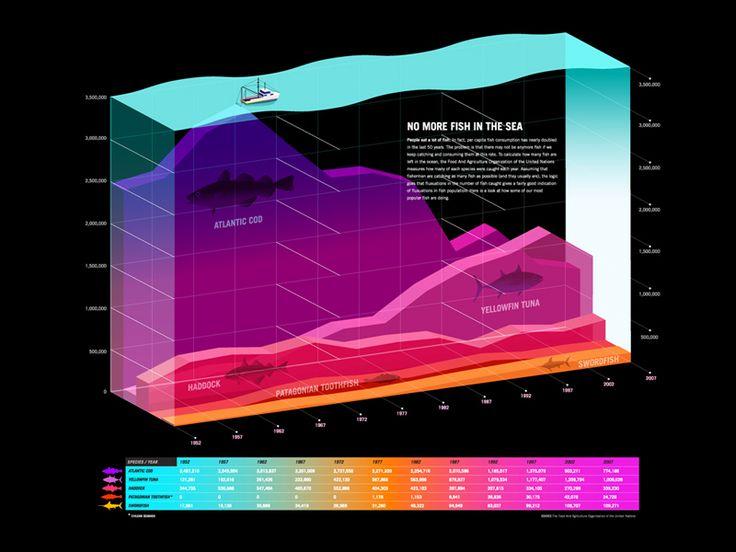 Nice graf