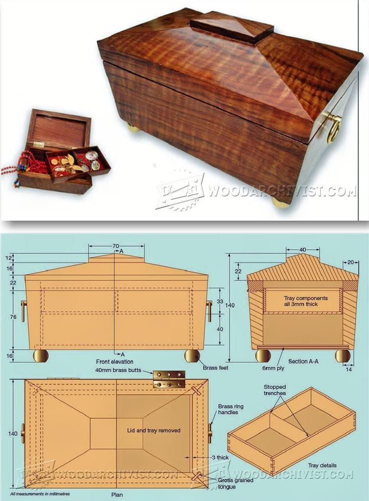 Fine Woodworking Plans For Tea Box Aw Extra 3 7 13 Treasured Wood