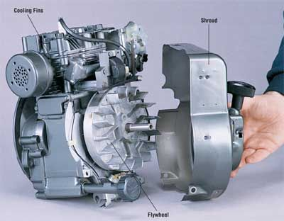 How to Repair a Small-Engine Cooling, Exhaust, and Control Systems - How to Repair Small Engines: Tips and Guidelines