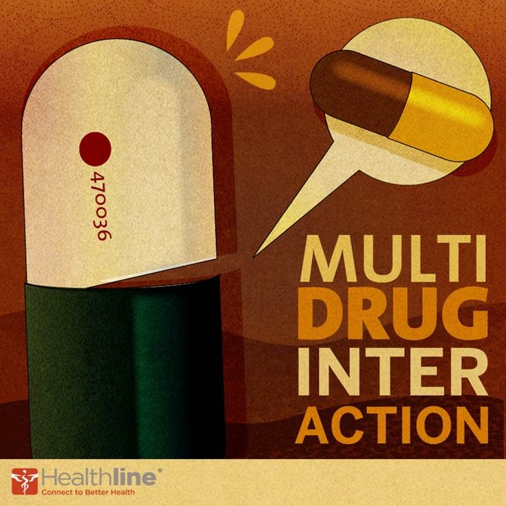 Drug Interaction Checker.  #aginginplace