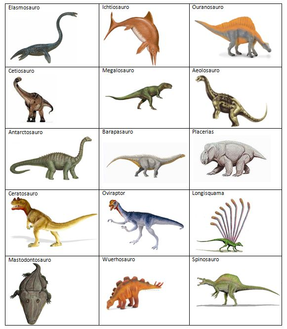 17 Best images about dinosaur on Pinterest | Prehistoric animals, Birds and Poster