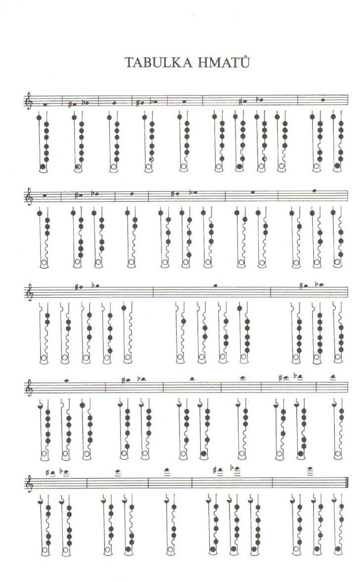 Jak se naučit hrát na altovou zobcovou flétnu a podle čeho - Hudba, písničky - KONÍČKY, HOBBY, ZÁLIBY