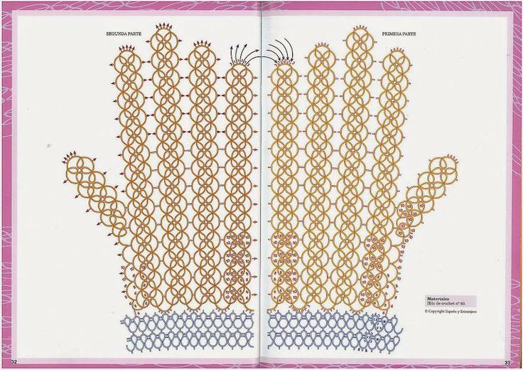 koronkowe rękawiczki / fywolitka / wzór // Guanti chiacchierino