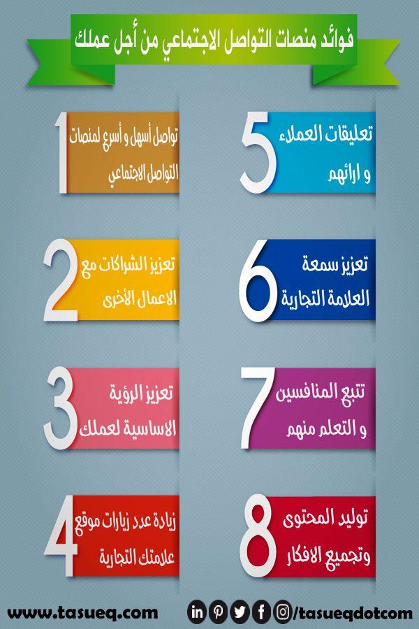 9 فوائد لمنصات التواصل الاجتماعي من أجل عملك Business Development Strategy Digital Marketing Social Media Social Media Marketing