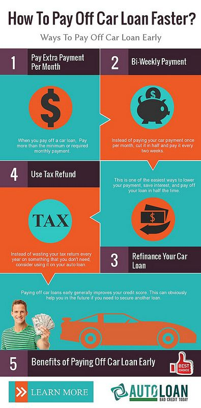 how to pay off car loan faster auto loan infographics automotive infographics pinterest. Black Bedroom Furniture Sets. Home Design Ideas