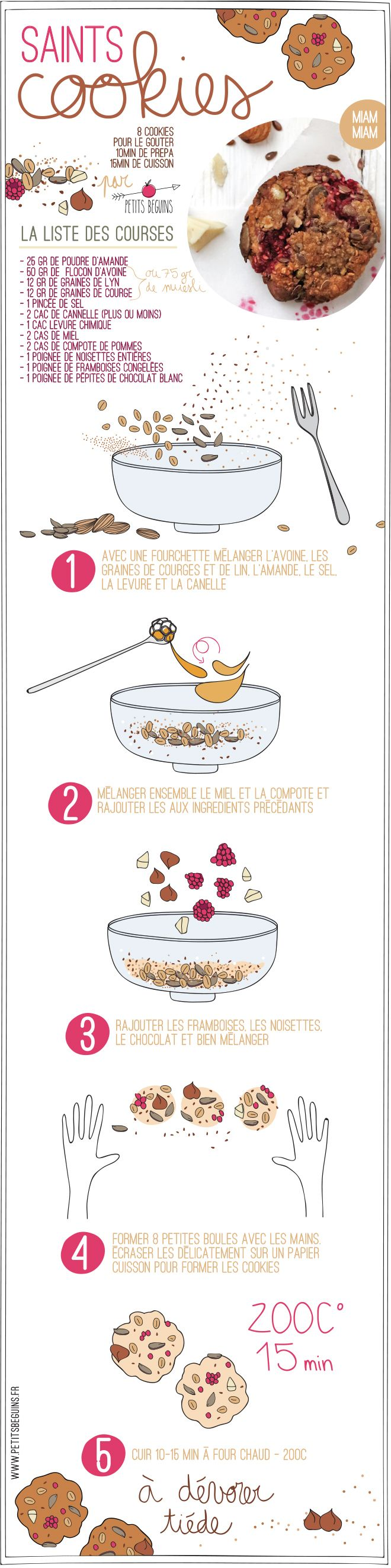 Saints cookies - Gourmandise - Petits Béguins REMPLACEZ L'AVOINE PAR DES FLOCONS DE MILLET