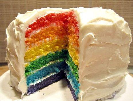 KITCHEN TESTED – Rainbow Layer Birthday Cake