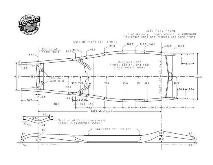 Pour vous : plans de châssis de Ford 32 en cms