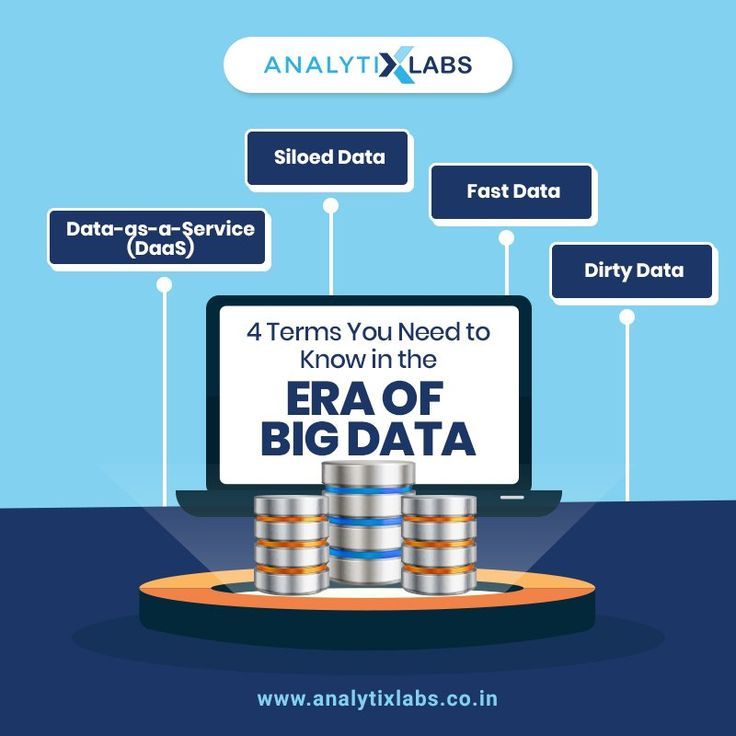 Become a Big Data specialist. Join Analytixlabs for best ...