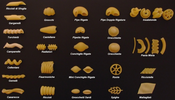 Основные виды итальянской пасты: разбираемся вместе
