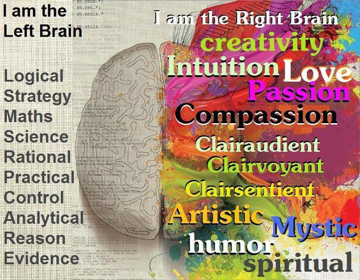 Right Brain V.S. Left Brain