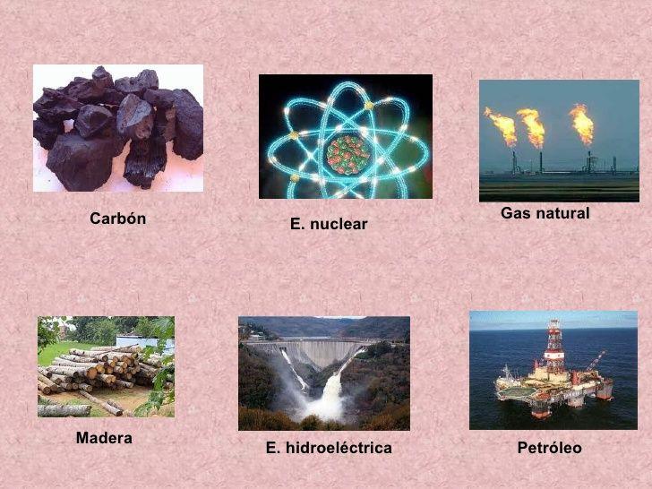 #Energías_convencionales: una vista general