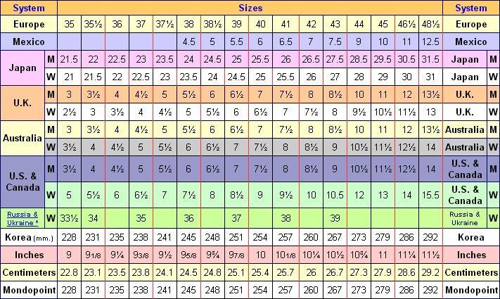 International Shoe Size Conversion Charts