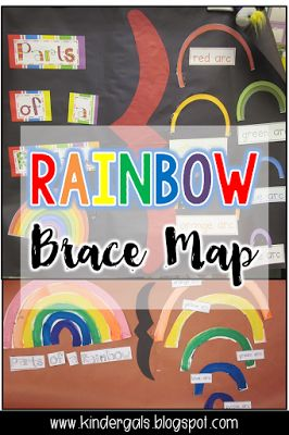 Rainbows are fun to explore during St. Patrick's Day. We had fun this week making Rainbow Brace Maps. Here is how we made them:   Painting...