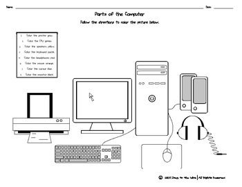Parts of the Computer Coloring