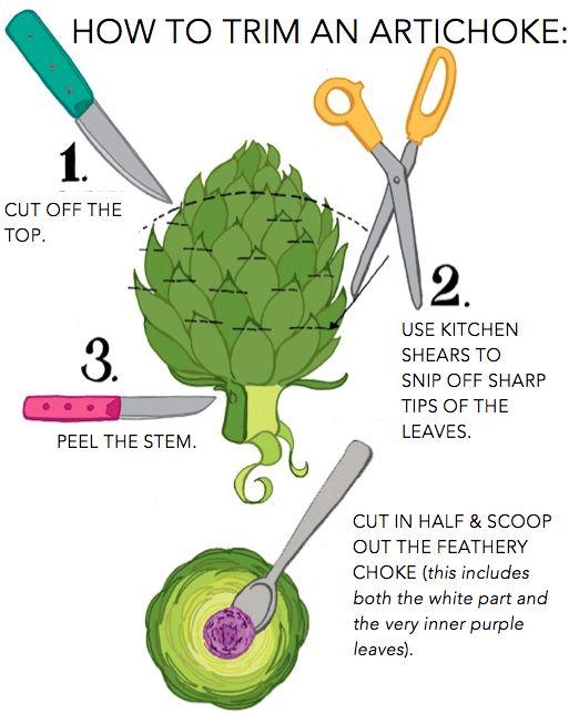 How To Trim An Artichoke