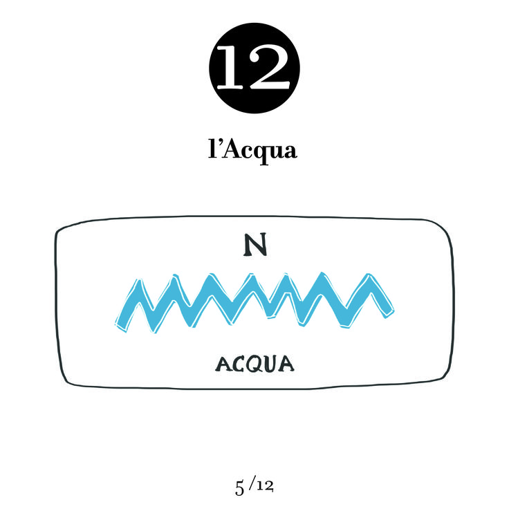 12, the corresponding number to the Egyptian letter for water