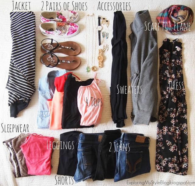 How to Pack: 4 Days in California - Fall/Late Summer, what to pack for a long weekend trip.  Exploring My Style blog.