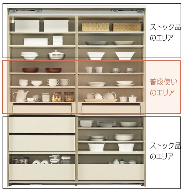#pantry #kitchen