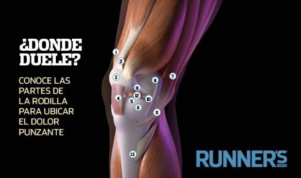 ¿Te duele la rodilla? Conoce más sobre lesiones   Runners World México