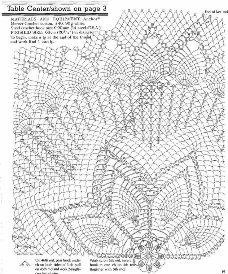 1434 best images about coisas de croche on pinterest crochet chart find this pin and more on coisas de croche ccuart Gallery
