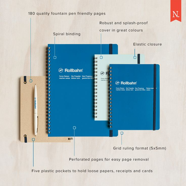 If you asked us for the perfect work or study notebook, Delfonics Rollbahn would be at the top of our recommendation list!  These Japanese notebooks are technically excellent, come in two sizes and are reasonably priced. They have exceptional features like grid ruling, fountain pen friendly paper, spiral binding and an incredible 180 pages.