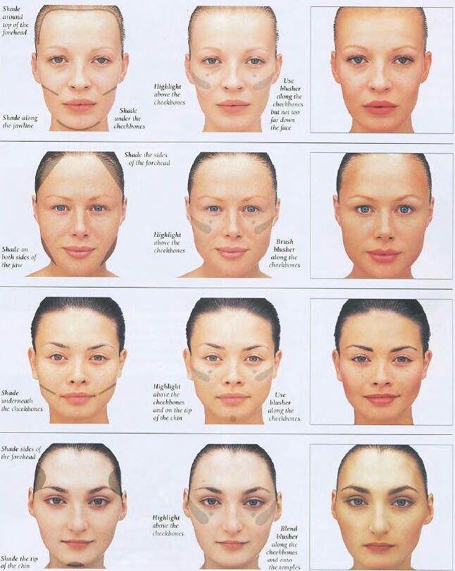 Countour for your face shape
