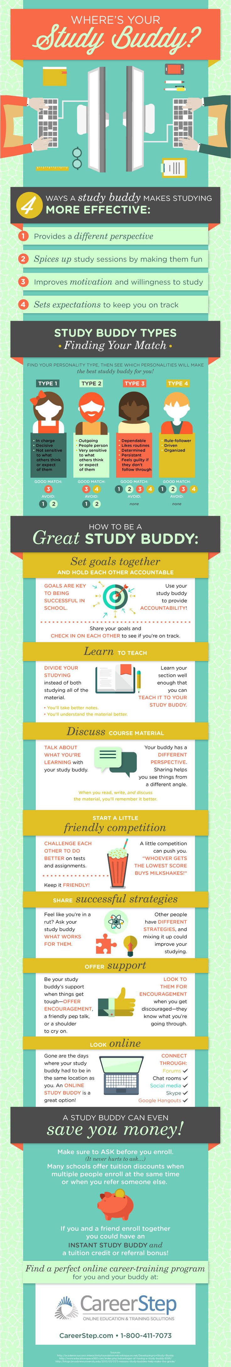top ideas about pharmacy technician study infographic where s your study buddy careerstep com