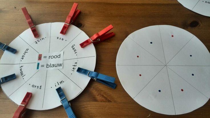 V en f oefenen in groep 3. Zelfcorrigerend, het antwoord kunnen ze controleren op de achterkant (zie rechts).