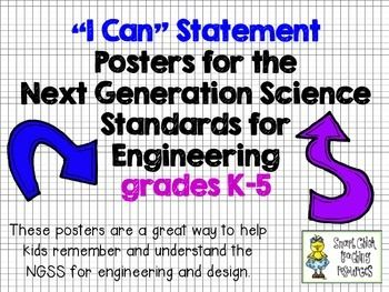 16 best STEM posters / classroom decorations images on Pinterest ...