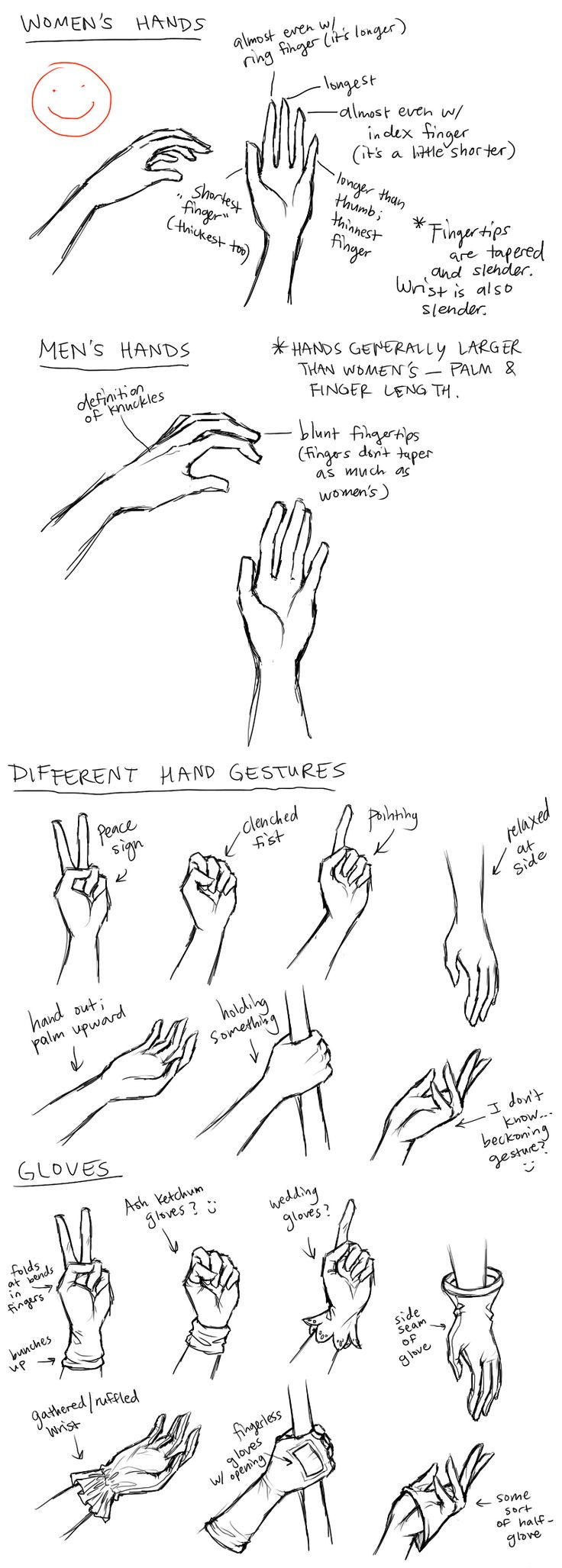 Ember Tutorial: How To Draw Hands And Gloves By =embersnow