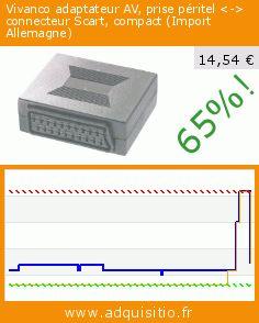 Vivanco adaptateur AV, prise péritel  connecteur Scart, compact (Import Allemagne) (Accessoire). Réduction de 65%! Prix actuel 14,54 €, l'ancien prix était de 41,80 €. http://www.adquisitio.fr/vivanco/vivanco-9147-n-av