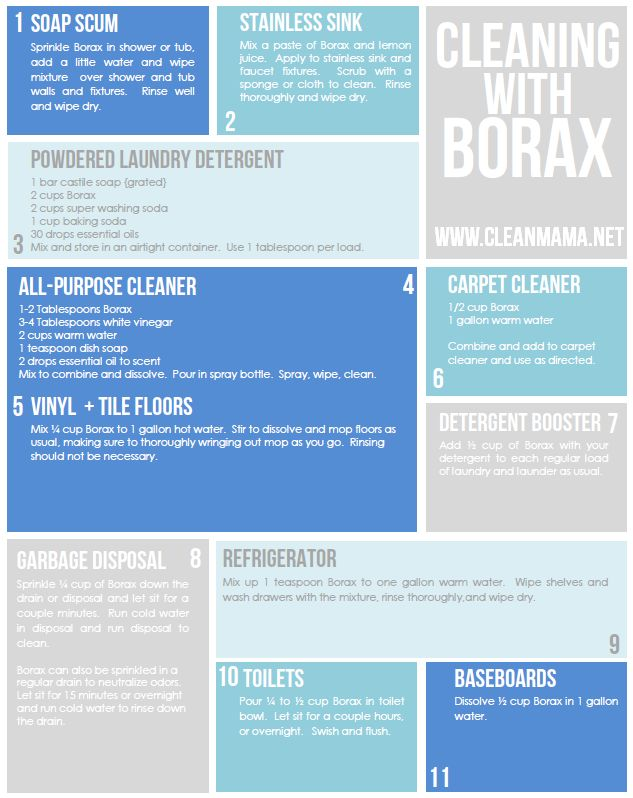 Have a box of Borax?  Try these simple cleaning recipes - FREE Printable - Clean Mama