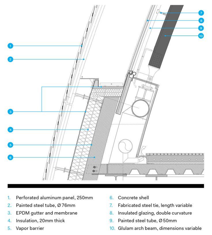 203 best Le Fabrication images on Pinterest Architecture details