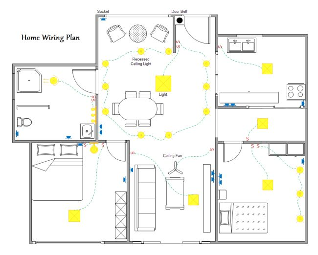 pre wiring basement