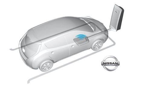 WiTricity & Nissan Collaborating On Wireless EV Charging Push