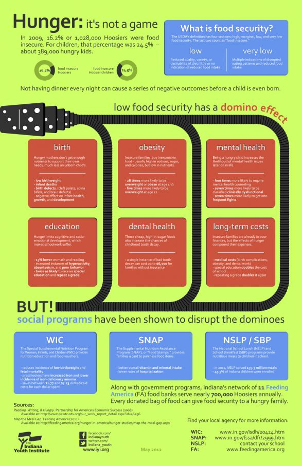 25 best Fact Sheets images on Pinterest | Pdf, Sustainability and ...