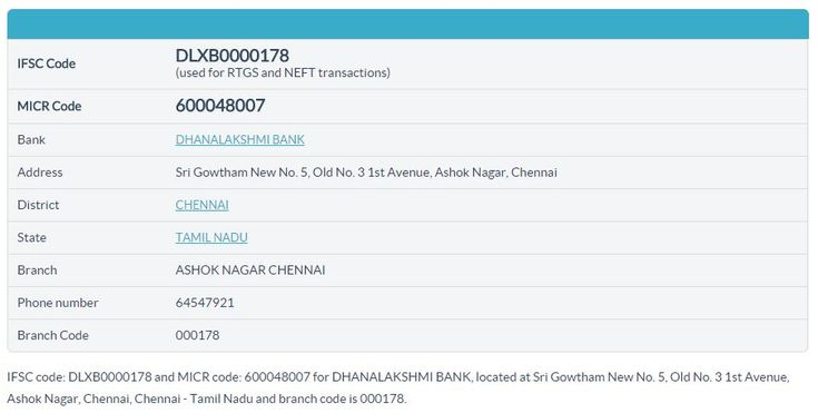 ifsc code indian bank vellore main branch