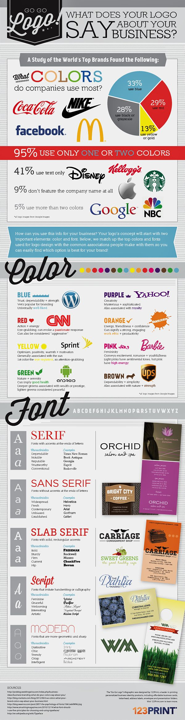 What a company logo says about your brand