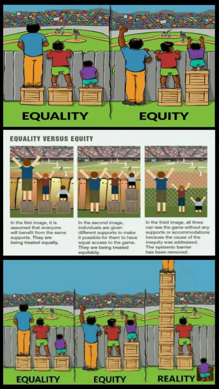 equality versus equity This site might help you re: difference between equality, equity, fairness it&#39s my understanding that equity is related to fairness, but is it the same thing.