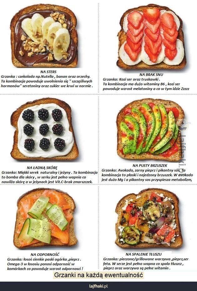 Grzanki na śniadanie - Grzanki na każdą ewentualność