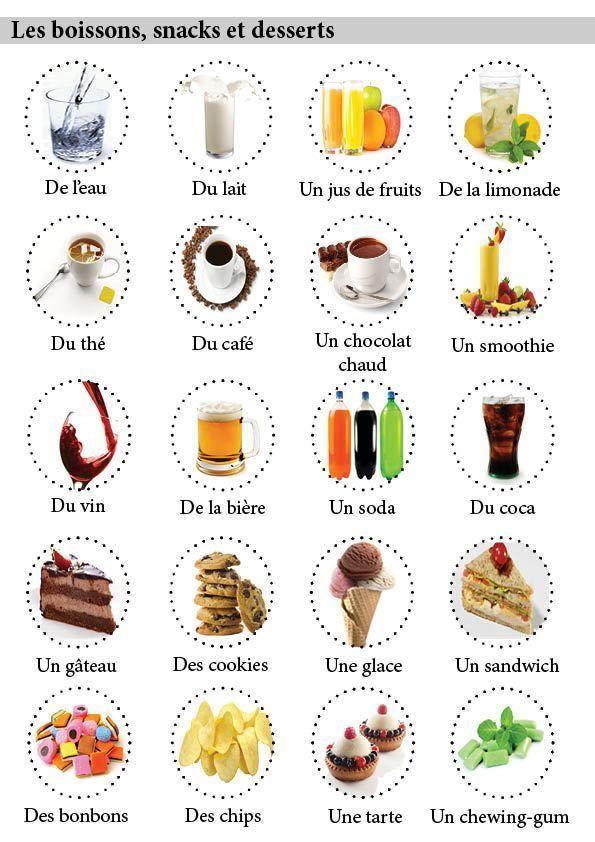 Les boissons, snacks et desserts