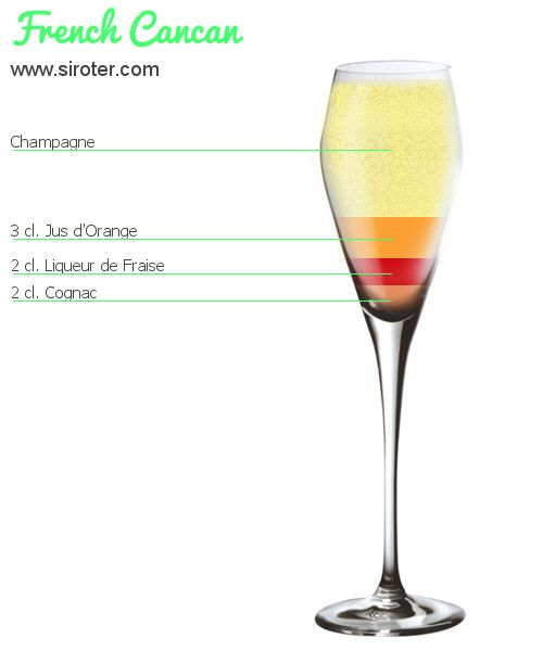 Recette Cocktail FRENCH CANCAN