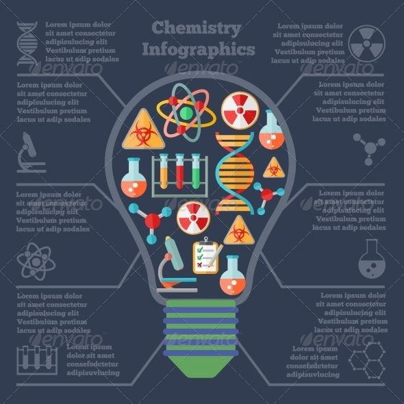Chemistry Research Infographics by macrovector Chemistry scientific research technology infographic report bulb form layout presentation with dna symb…