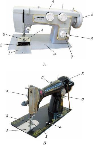 Устройство бытовой швейной машины